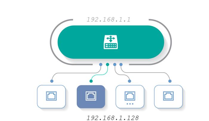 192.168.1.128 IP address