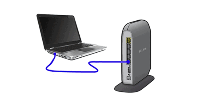 secure connection between the pc and the router